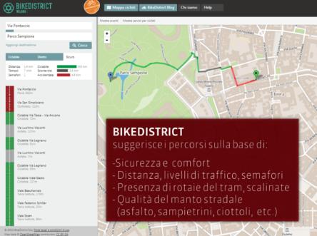 Bike District